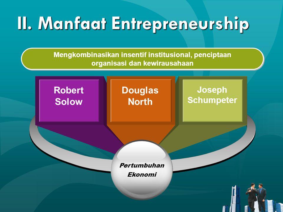 II. Manfaat Entrepreneurship Mengkombinasikan insentif institusional, penciptaan organisasi dan kewirausahaan Robert Solow Douglas North Joseph Schump