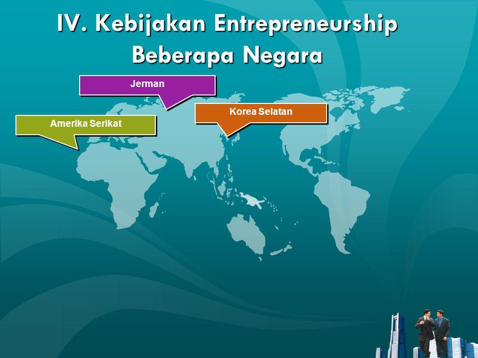 IV. Kebijakan Entrepreneurship Beberapa Negara Amerika Serikat Jerman Korea Selatan
