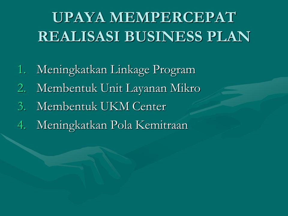 UPAYA MEMPERCEPAT REALISASI BUSINESS PLAN 1.Meningkatkan Linkage Program 2.Membentuk Unit Layanan Mikro 3.Membentuk UKM Center 4.Meningkatkan Pola Kemitraan