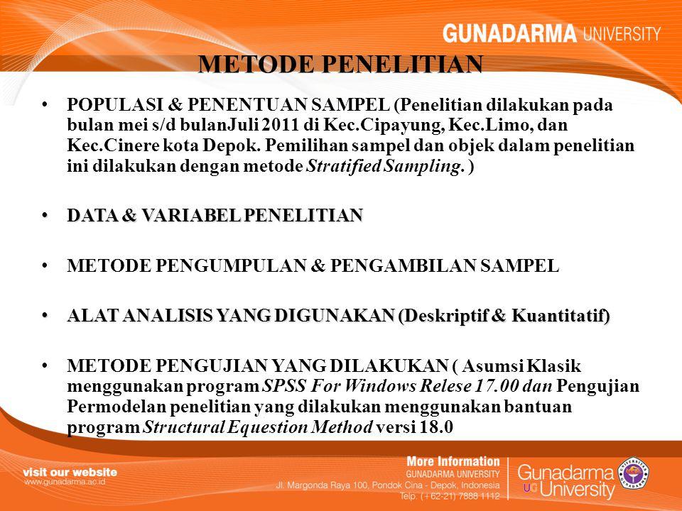 METODE PENELITIAN POPULASI & PENENTUAN SAMPEL (Penelitian dilakukan pada bulan mei s/d bulanJuli 2011 di Kec.Cipayung, Kec.Limo, dan Kec.Cinere kota D