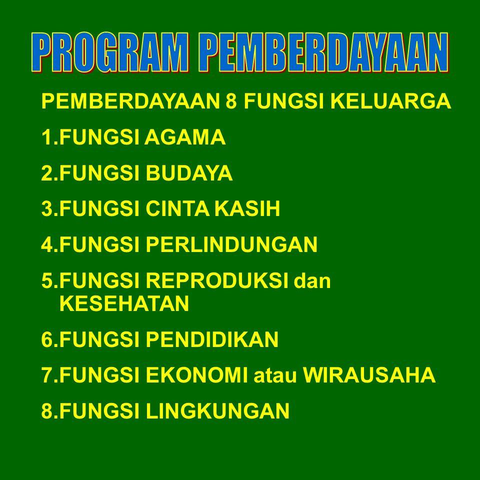 PEMBERDAYAAN 8 FUNGSI KELUARGA 1.FUNGSI AGAMA 2.FUNGSI BUDAYA 3.FUNGSI CINTA KASIH 4.FUNGSI PERLINDUNGAN 5.FUNGSI REPRODUKSI dan KESEHATAN 6.FUNGSI PE