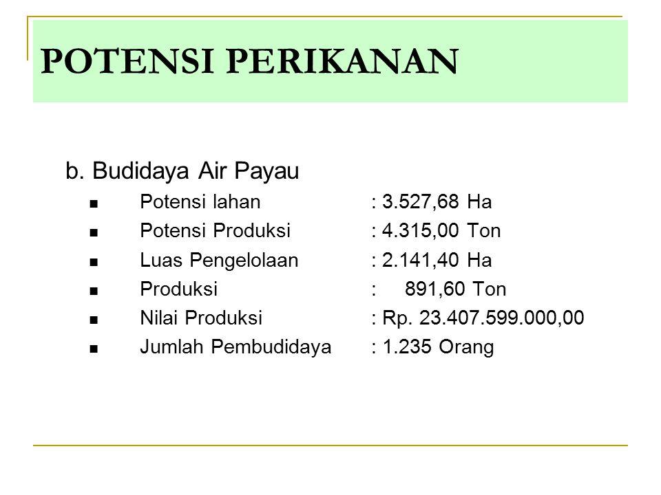 b. Budidaya Air Payau Potensi lahan : 3.527,68 Ha Potensi Produksi: 4.315,00 Ton Luas Pengelolaan: 2.141,40 Ha Produksi : 891,60 Ton Nilai Produksi: R