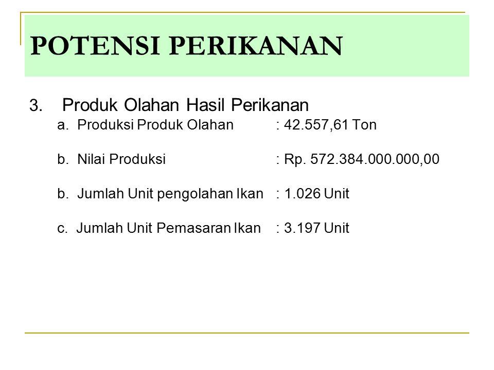 3. Produk Olahan Hasil Perikanan a. Produksi Produk Olahan: 42.557,61 Ton b. Nilai Produksi: Rp. 572.384.000.000,00 b. Jumlah Unit pengolahan Ikan : 1