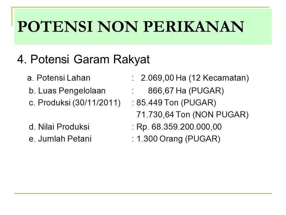 4. Potensi Garam Rakyat a. Potensi Lahan : 2.069,00 Ha (12 Kecamatan) b. Luas Pengelolaan: 866,67 Ha (PUGAR) c. Produksi (30/11/2011) : 85.449 Ton (PU
