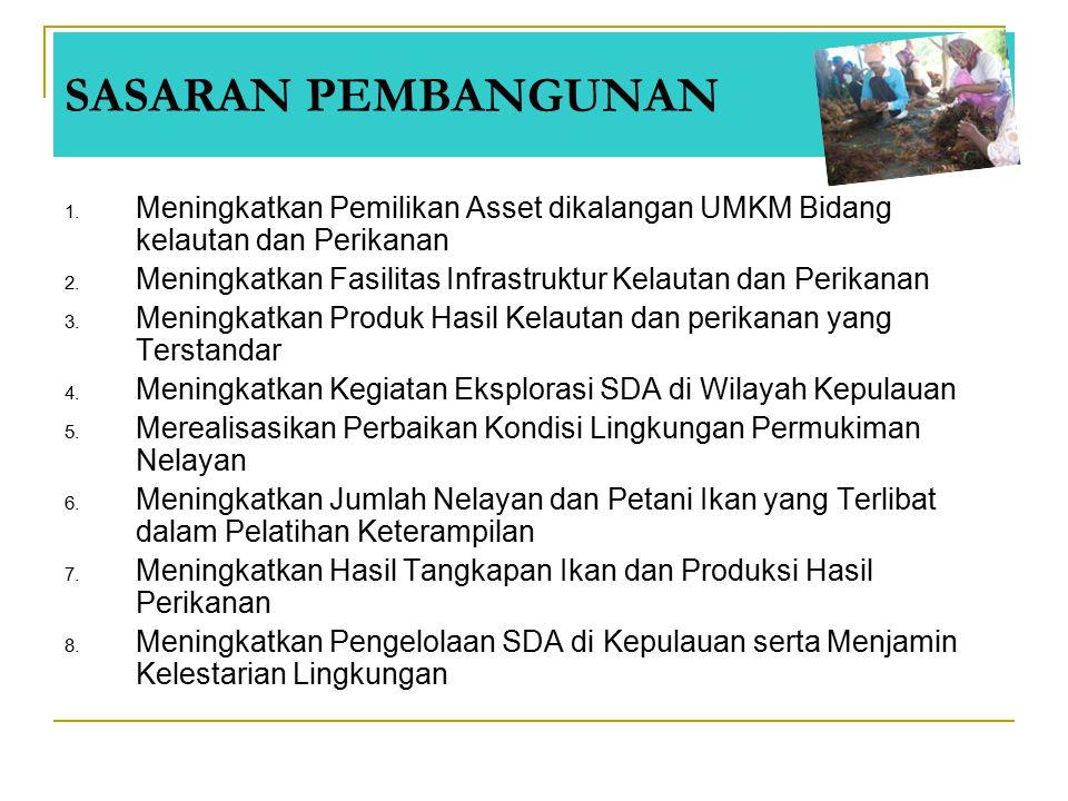 SASARAN PEMBANGUNAN 1. Meningkatkan Pemilikan Asset dikalangan UMKM Bidang kelautan dan Perikanan 2. Meningkatkan Fasilitas Infrastruktur Kelautan dan