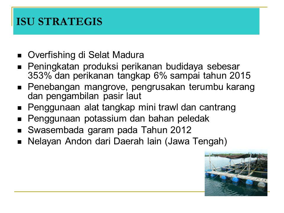 Overfishing di Selat Madura Peningkatan produksi perikanan budidaya sebesar 353% dan perikanan tangkap 6% sampai tahun 2015 Penebangan mangrove, pengr