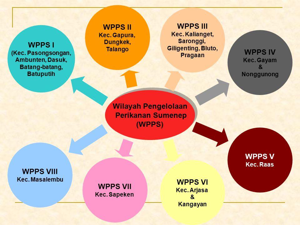 Wilayah Pengelolaan Perikanan Sumenep (WPPS) Wilayah Pengelolaan Perikanan Sumenep (WPPS) WPPS I (Kec. Pasongsongan, Ambunten, Dasuk, Batang-batang, B