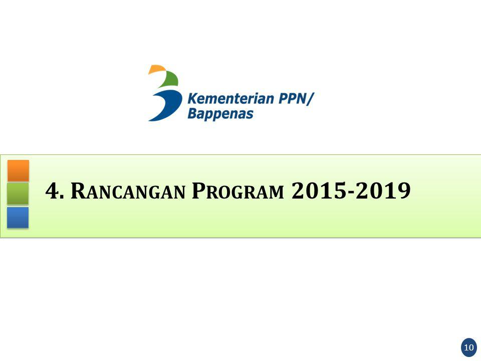 4. R ANCANGAN P ROGRAM 2015-2019 10
