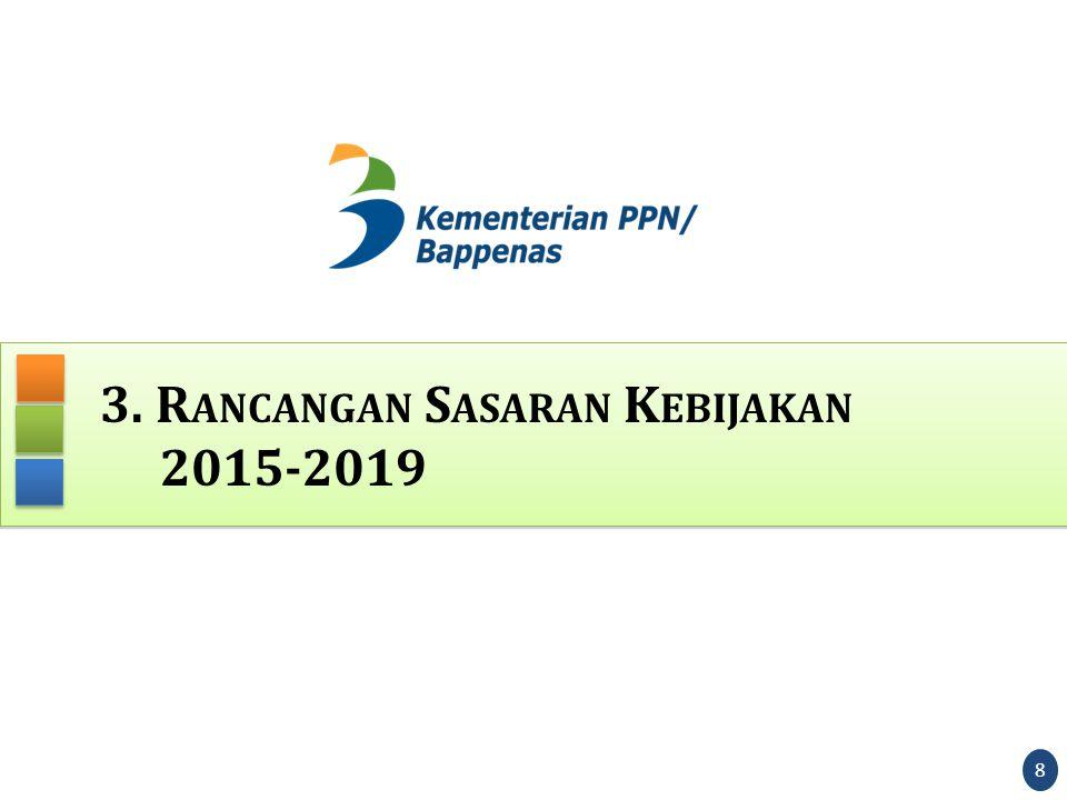 3. R ANCANGAN S ASARAN K EBIJAKAN 2015-2019 8