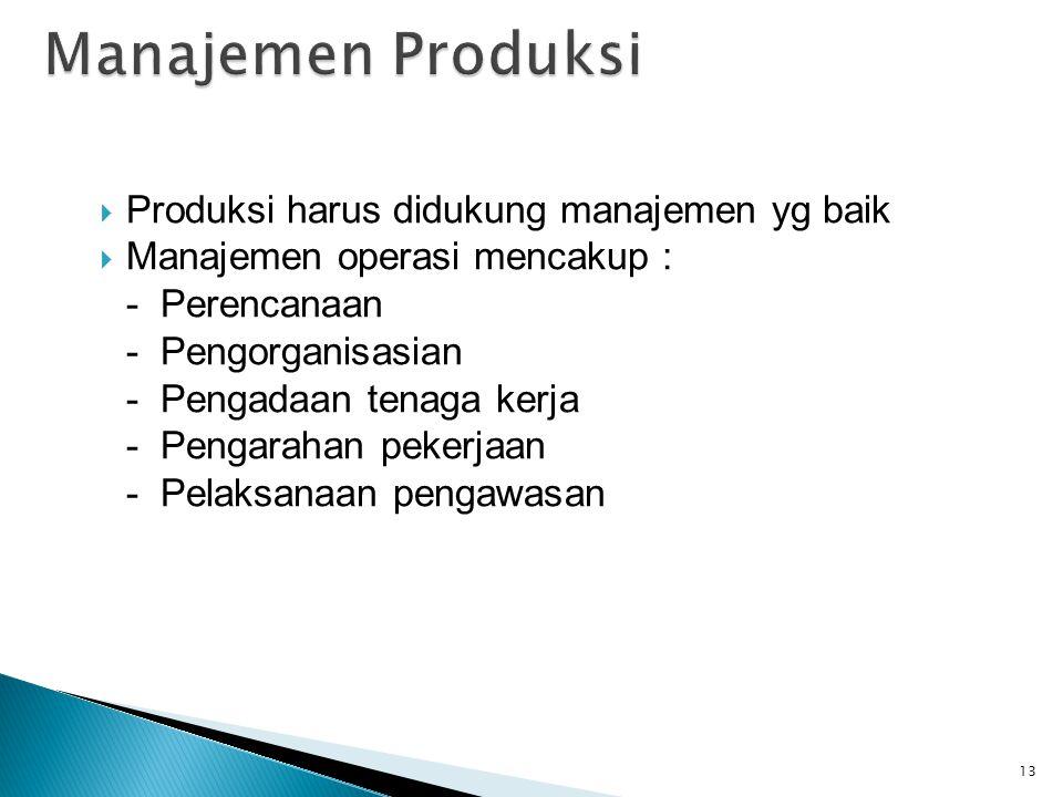  Produksi harus didukung manajemen yg baik  Manajemen operasi mencakup : - Perencanaan - Pengorganisasian - Pengadaan tenaga kerja - Pengarahan peke