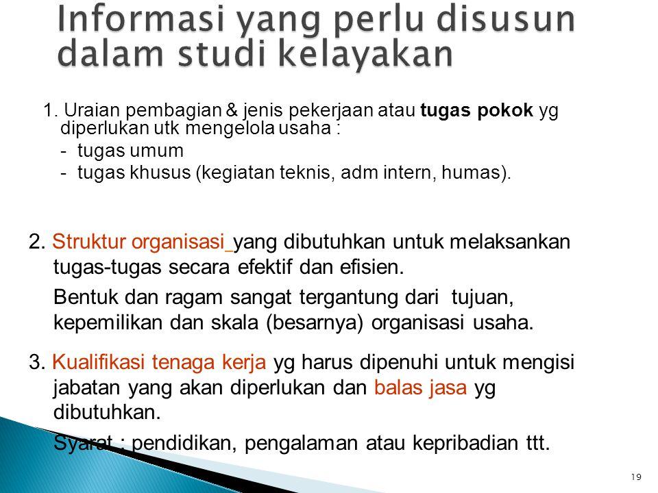 1. Uraian pembagian & jenis pekerjaan atau tugas pokok yg diperlukan utk mengelola usaha : - tugas umum - tugas khusus (kegiatan teknis, adm intern, h
