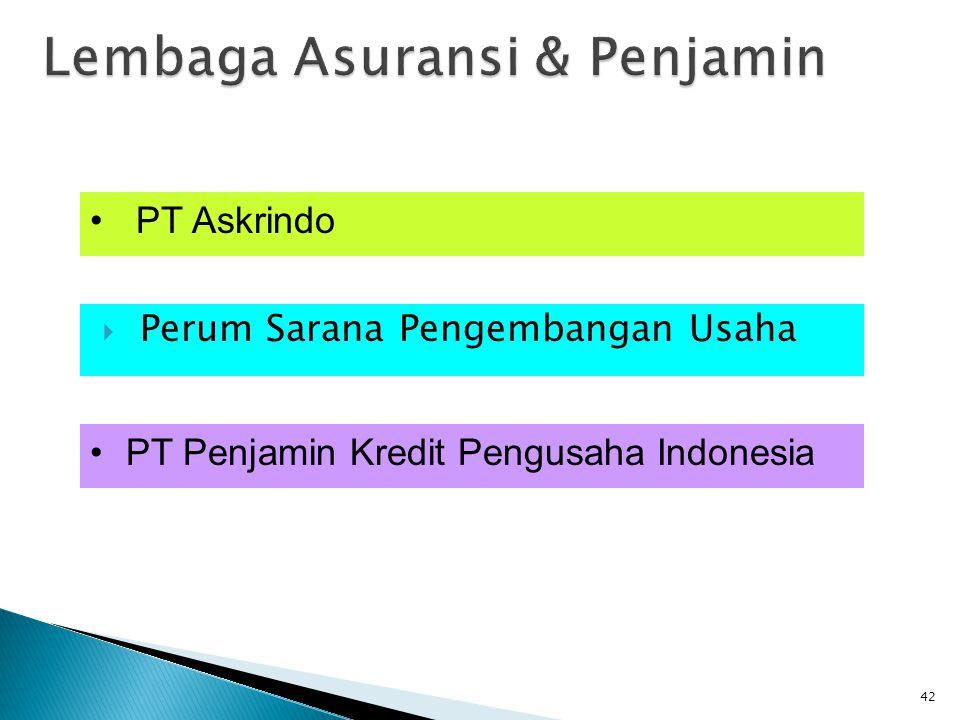 Perum Sarana Pengembangan Usaha 42 PT Askrindo PT Penjamin Kredit Pengusaha Indonesia