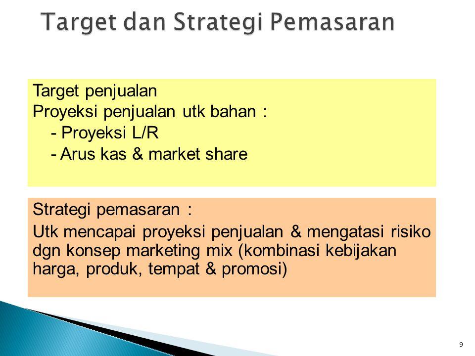 Target penjualan Proyeksi penjualan utk bahan : - Proyeksi L/R - Arus kas & market share 9 Strategi pemasaran : Utk mencapai proyeksi penjualan & meng