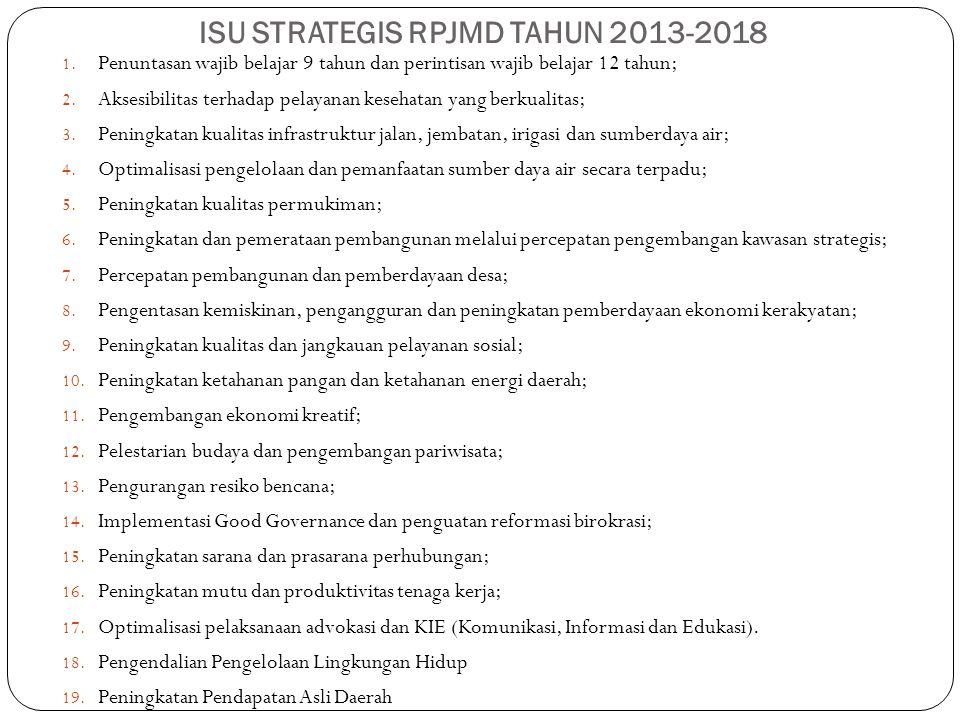 ISU STRATEGIS RPJMD TAHUN 2013-2018 1. Penuntasan wajib belajar 9 tahun dan perintisan wajib belajar 12 tahun; 2. Aksesibilitas terhadap pelayanan kes