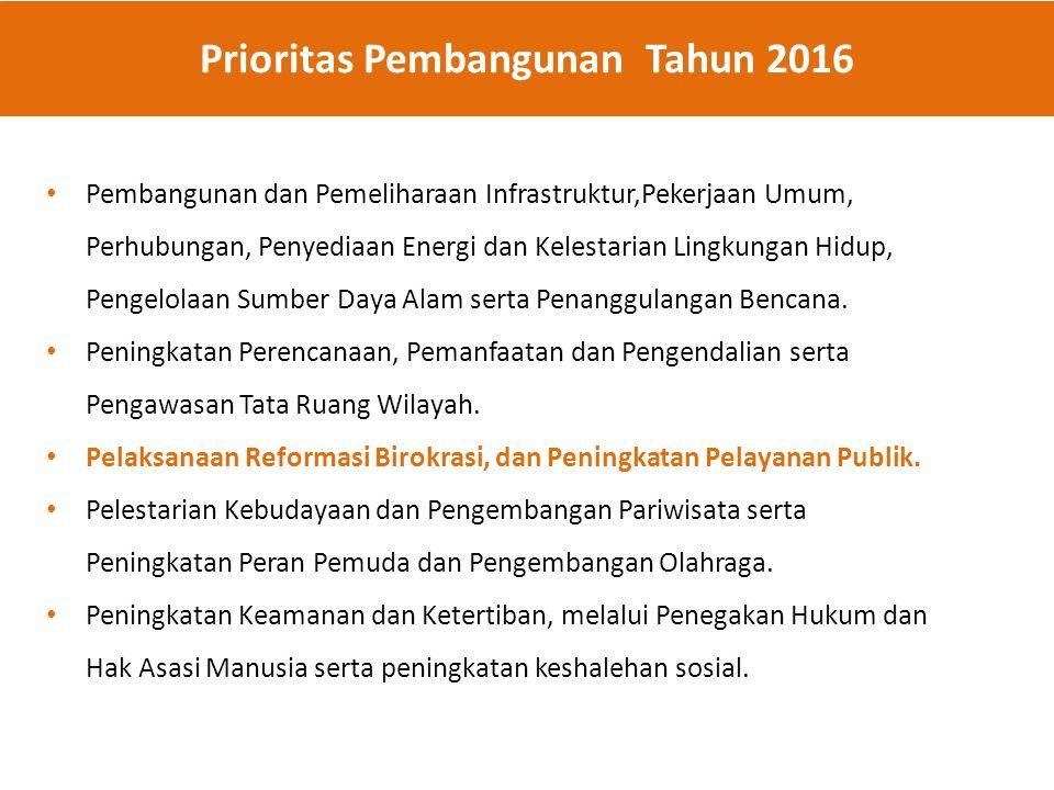 Prioritas Pembangunan Tahun 2016 Pembangunan dan Pemeliharaan Infrastruktur,Pekerjaan Umum, Perhubungan, Penyediaan Energi dan Kelestarian Lingkungan