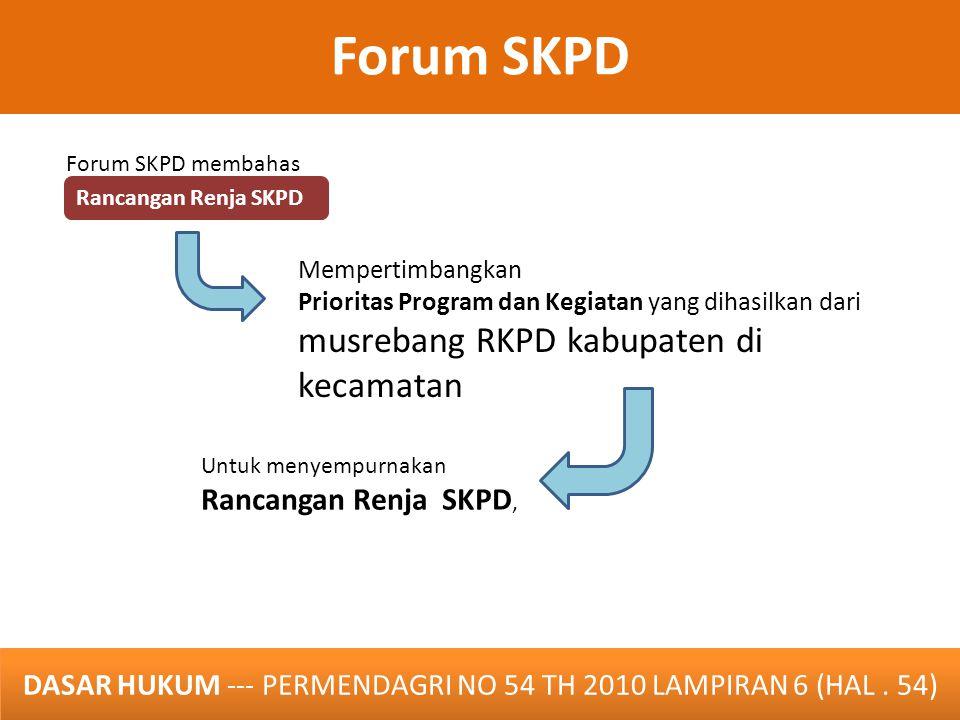 Forum SKPD Untuk menyempurnakan Rancangan Renja SKPD, Forum SKPD membahas Rancangan Renja SKPD Mempertimbangkan Prioritas Program dan Kegiatan yang di