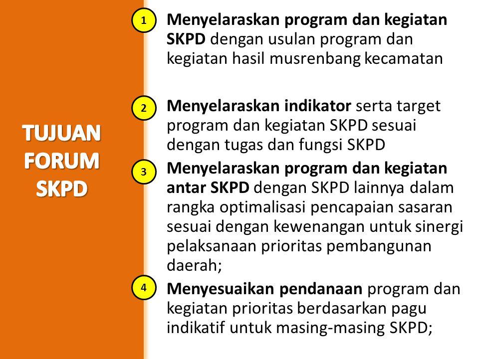 Menyelaraskan program dan kegiatan SKPD dengan usulan program dan kegiatan hasil musrenbang kecamatan Menyelaraskan indikator serta target program dan