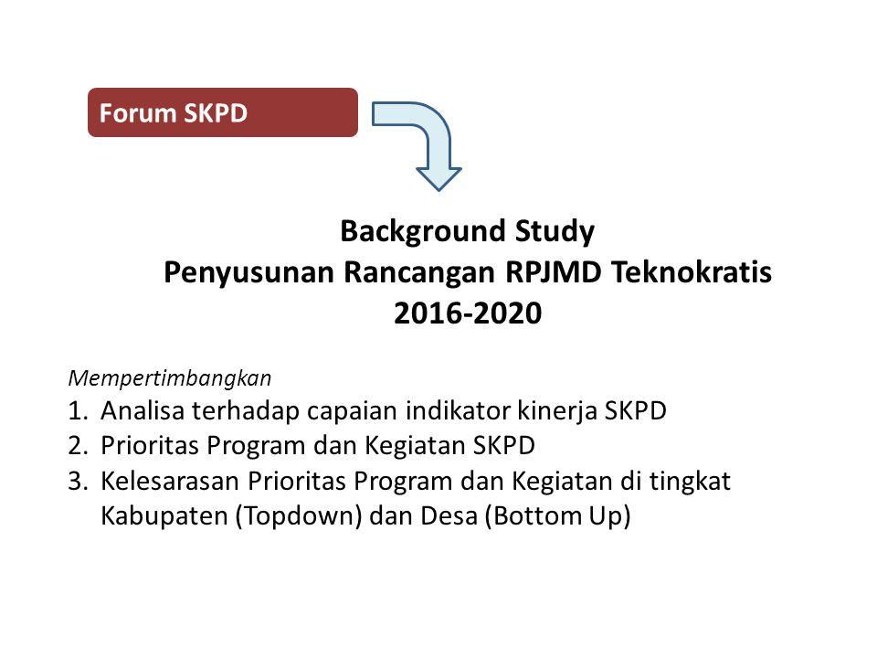 Forum SKPD Background Study Penyusunan Rancangan RPJMD Teknokratis 2016-2020 Mempertimbangkan 1.Analisa terhadap capaian indikator kinerja SKPD 2.Prio