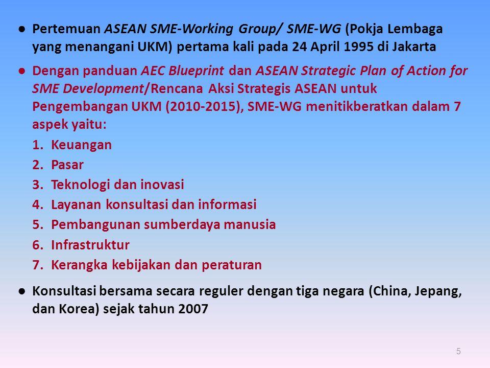 ●Pertemuan ASEAN SME-Working Group/ SME-WG (Pokja Lembaga yang menangani UKM) pertama kali pada 24 April 1995 di Jakarta ●Dengan panduan AEC Blueprint dan ASEAN Strategic Plan of Action for SME Development/Rencana Aksi Strategis ASEAN untuk Pengembangan UKM (2010-2015), SME-WG menitikberatkan dalam 7 aspek yaitu: 1.Keuangan 2.Pasar 3.Teknologi dan inovasi 4.Layanan konsultasi dan informasi 5.Pembangunan sumberdaya manusia 6.Infrastruktur 7.Kerangka kebijakan dan peraturan ●Konsultasi bersama secara reguler dengan tiga negara (China, Jepang, dan Korea) sejak tahun 2007 5