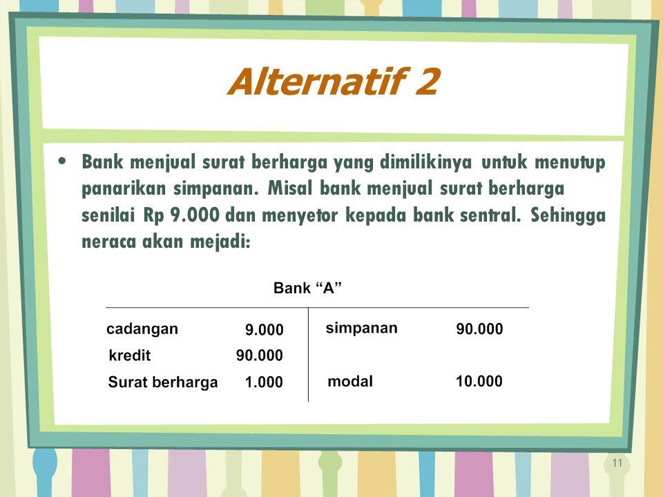Alternatif 2 Bank menjual surat berharga yang dimilikinya untuk menutup panarikan simpanan. Misal bank menjual surat berharga senilai Rp 9.000 dan men
