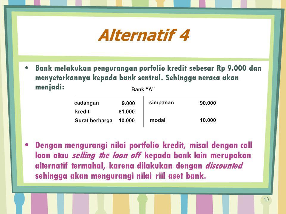 Alternatif 4 Bank melakukan pengurangan porfolio kredit sebesar Rp 9.000 dan menyetorkannya kepada bank sentral. Sehingga neraca akan menjadi: Dengan