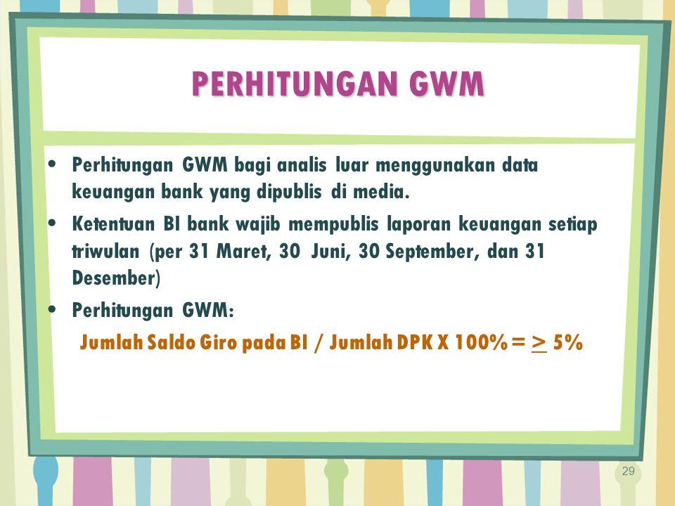 PERHITUNGAN GWM Perhitungan GWM bagi analis luar menggunakan data keuangan bank yang dipublis di media. Ketentuan BI bank wajib mempublis laporan keua