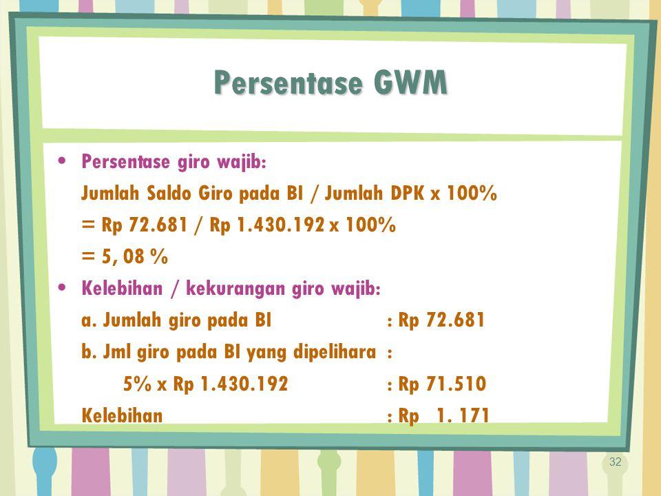 Persentase GWM Persentase giro wajib: Jumlah Saldo Giro pada BI / Jumlah DPK x 100% = Rp 72.681 / Rp 1.430.192 x 100% = 5, 08 % Kelebihan / kekurangan