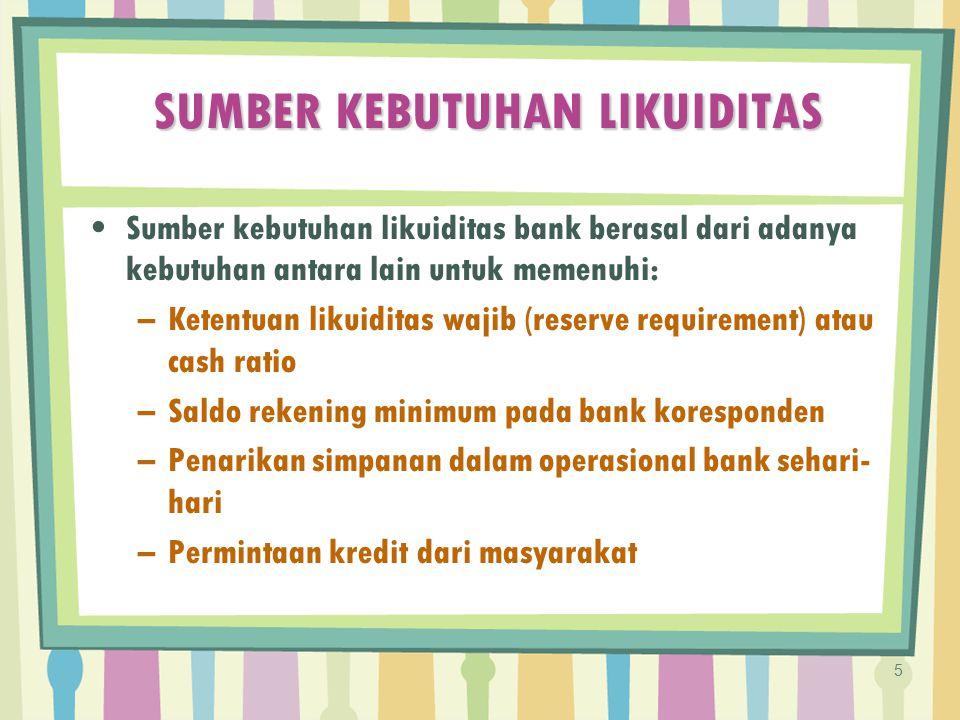 SUMBER KEBUTUHAN LIKUIDITAS Sumber kebutuhan likuiditas bank berasal dari adanya kebutuhan antara lain untuk memenuhi: –Ketentuan likuiditas wajib (re