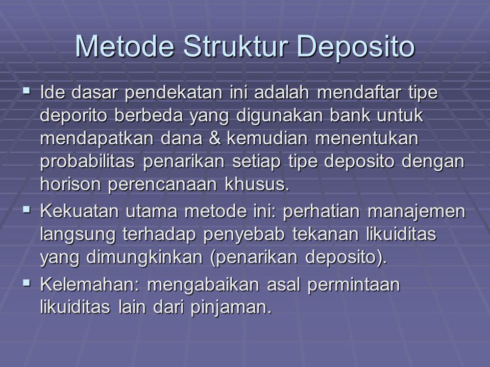 Metode Struktur Deposito  Ide dasar pendekatan ini adalah mendaftar tipe deporito berbeda yang digunakan bank untuk mendapatkan dana & kemudian menen