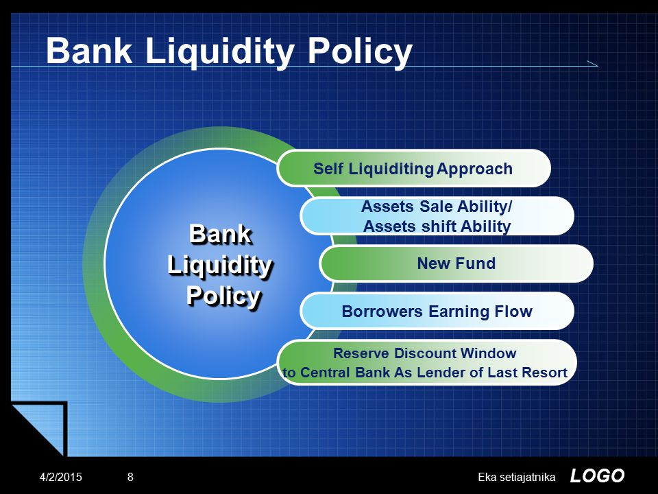 LOGO Eka setiajatnika Bank Liquidity Policy Self Liquiditing Approach Assets Sale Ability/ Assets shift Ability New Fund Borrowers Earning Flow Reserv