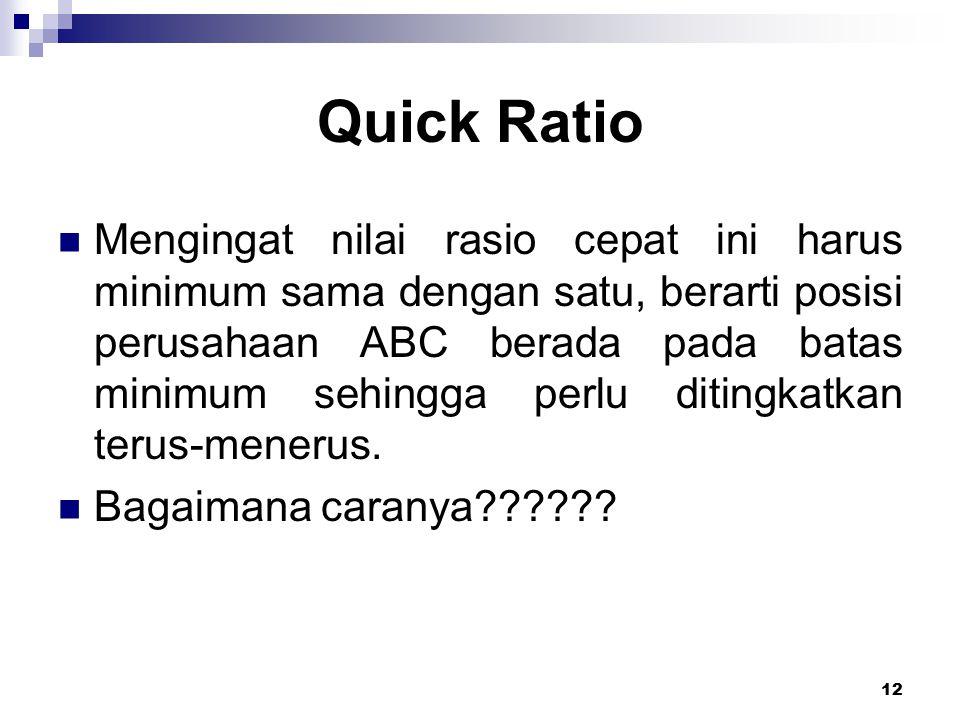 12 Quick Ratio Mengingat nilai rasio cepat ini harus minimum sama dengan satu, berarti posisi perusahaan ABC berada pada batas minimum sehingga perlu