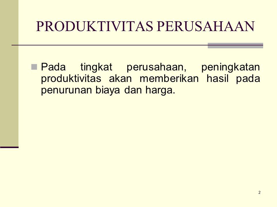 2 PRODUKTIVITAS PERUSAHAAN Pada tingkat perusahaan, peningkatan produktivitas akan memberikan hasil pada penurunan biaya dan harga.