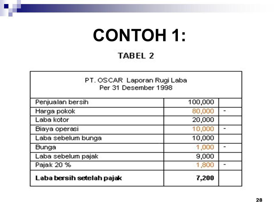 28 CONTOH 1: