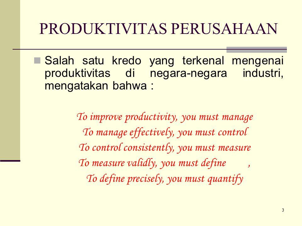 3 PRODUKTIVITAS PERUSAHAAN Salah satu kredo yang terkenal mengenai produktivitas di negara-negara industri, mengatakan bahwa : To improve productivity