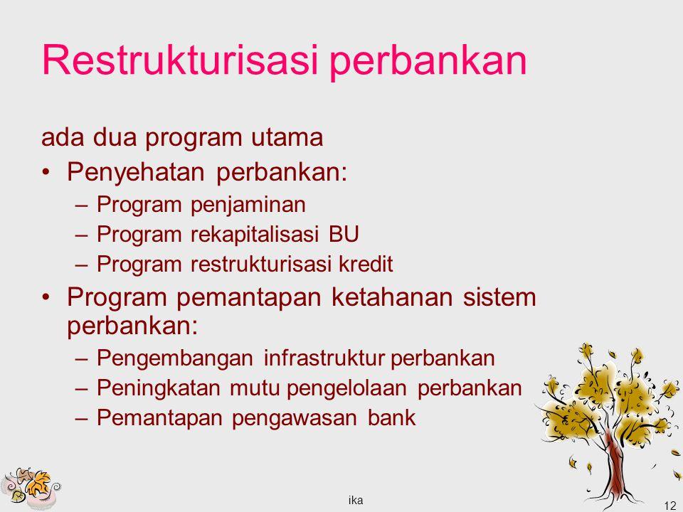 ika 12 Restrukturisasi perbankan ada dua program utama Penyehatan perbankan: –Program penjaminan –Program rekapitalisasi BU –Program restrukturisasi k
