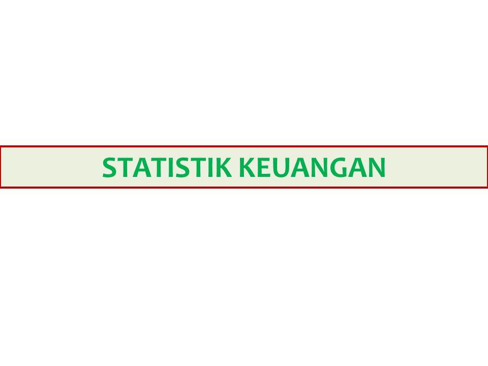 STATISTIK KEUANGAN