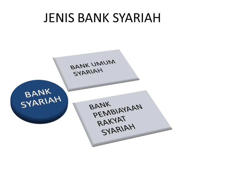 JENIS BANK SYARIAH