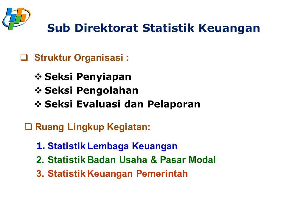 1.Profil dan Statistik Pasar Modal 2.Profil dan Statistik BUMN/BUMD 3.Perkembangan Harga Mingguan Valuta Asing di 33 provinsi  Meliputi pengumpulan data :