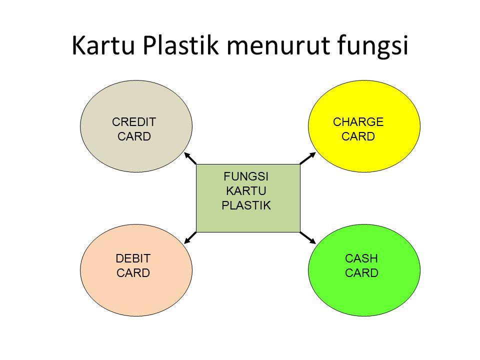 Kartu Plastik menurut fungsi FUNGSI KARTU PLASTIK CREDIT CARD CHARGE CARD DEBIT CARD CASH CARD