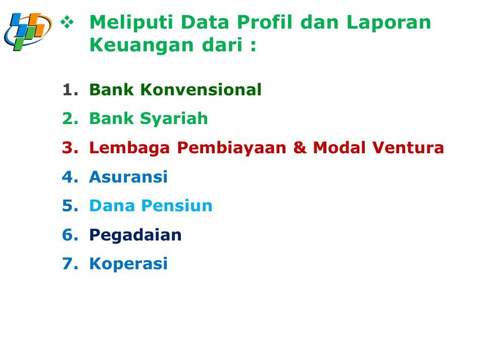 1.Bank Konvensional 2.Bank Syariah 3.Lembaga Pembiayaan & Modal Ventura 4.Asuransi 5.Dana Pensiun 6.Pegadaian 7.Koperasi  Meliputi Data Profil dan Laporan Keuangan dari :