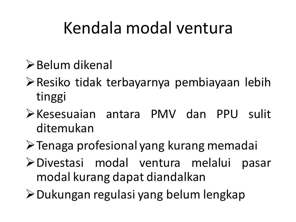 Kendala modal ventura  Belum dikenal  Resiko tidak terbayarnya pembiayaan lebih tinggi  Kesesuaian antara PMV dan PPU sulit ditemukan  Tenaga profesional yang kurang memadai  Divestasi modal ventura melalui pasar modal kurang dapat diandalkan  Dukungan regulasi yang belum lengkap