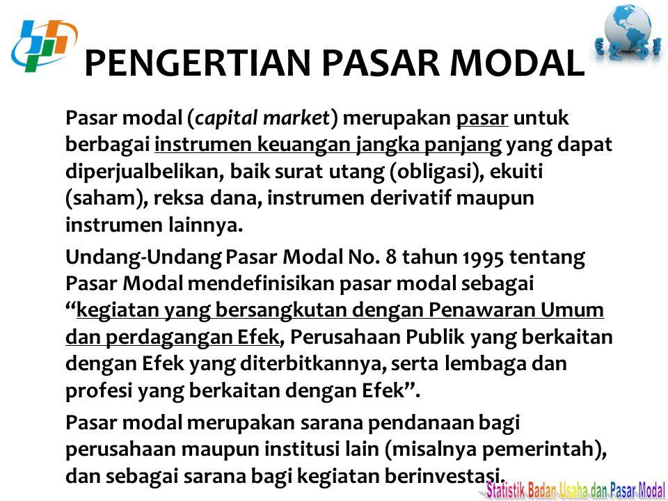 PENGERTIAN PASAR MODAL Pasar modal (capital market) merupakan pasar untuk berbagai instrumen keuangan jangka panjang yang dapat diperjualbelikan, baik surat utang (obligasi), ekuiti (saham), reksa dana, instrumen derivatif maupun instrumen lainnya.