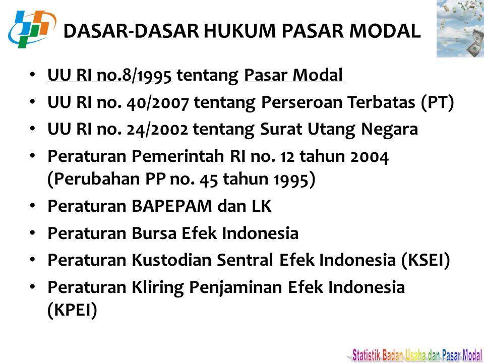 DASAR-DASAR HUKUM PASAR MODAL UU RI no.8/1995 tentang Pasar Modal UU RI no.