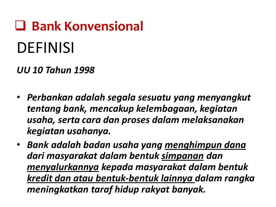 Konsep Perbankan