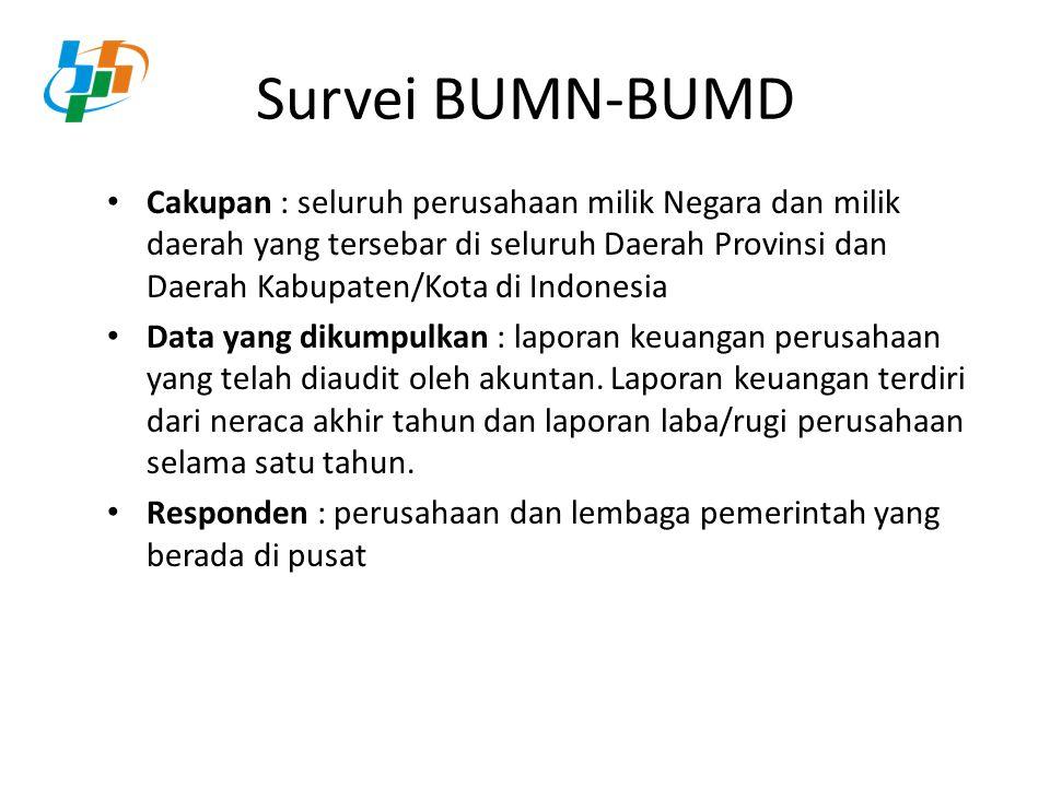Survei BUMN-BUMD Cakupan : seluruh perusahaan milik Negara dan milik daerah yang tersebar di seluruh Daerah Provinsi dan Daerah Kabupaten/Kota di Indonesia Data yang dikumpulkan : laporan keuangan perusahaan yang telah diaudit oleh akuntan.