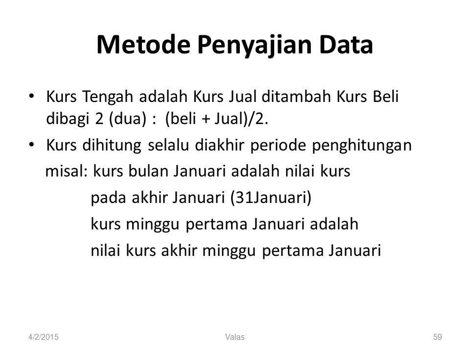 4/2/2015Valas59 Metode Penyajian Data Kurs Tengah adalah Kurs Jual ditambah Kurs Beli dibagi 2 (dua) : (beli + Jual)/2.