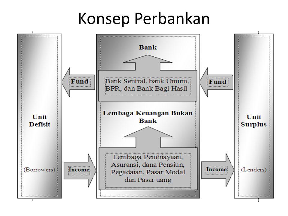 UNDANG – UNDANG PERATURAN BANK INDONESIA NOMOR: 9/11/PBI/2007 TENTANG PEDAGANG VALUTA ASING