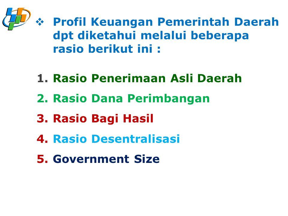 1.Rasio Penerimaan Asli Daerah 2.Rasio Dana Perimbangan 3.Rasio Bagi Hasil 4.Rasio Desentralisasi 5.Government Size  Profil Keuangan Pemerintah Daerah dpt diketahui melalui beberapa rasio berikut ini :
