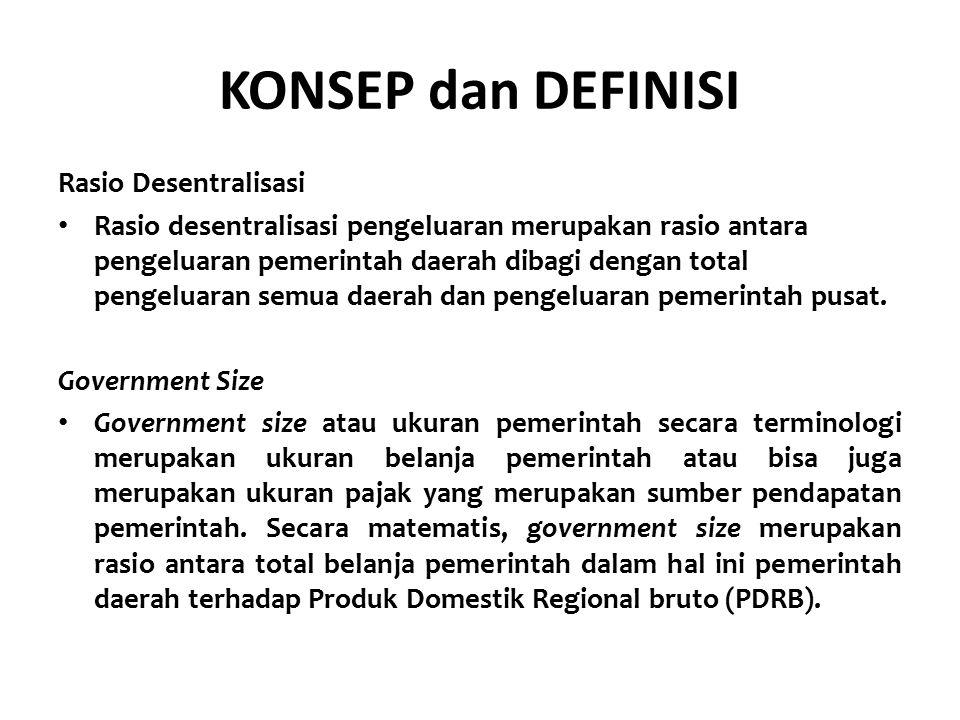 KONSEP dan DEFINISI Rasio Desentralisasi Rasio desentralisasi pengeluaran merupakan rasio antara pengeluaran pemerintah daerah dibagi dengan total pengeluaran semua daerah dan pengeluaran pemerintah pusat.