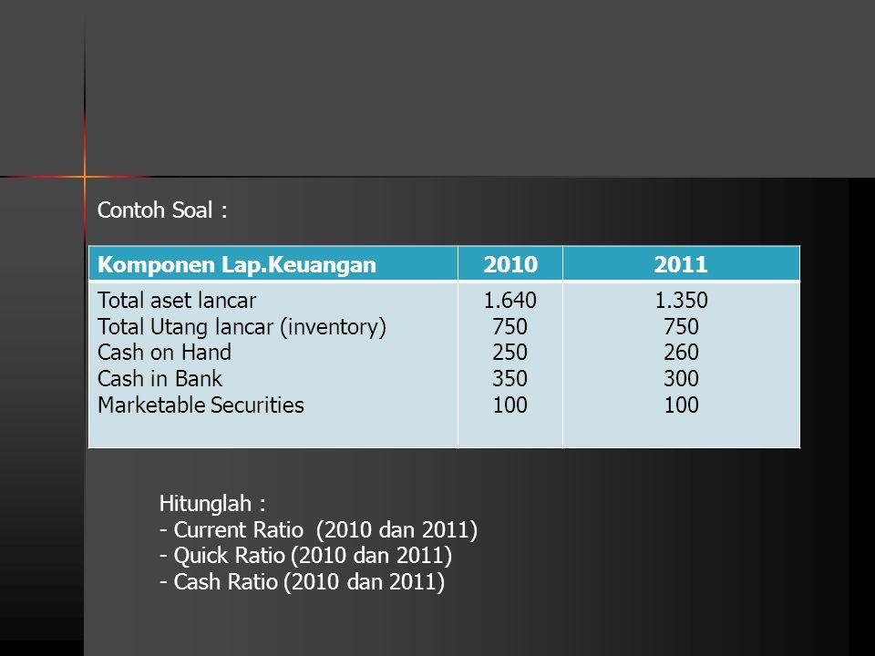 Komponen Lap.Keuangan20102011 Total aset lancar Total Utang lancar (inventory) Cash on Hand Cash in Bank Marketable Securities 1.640 750 250 350 100 1